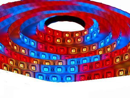 Светодиодные ленты, дюралайт