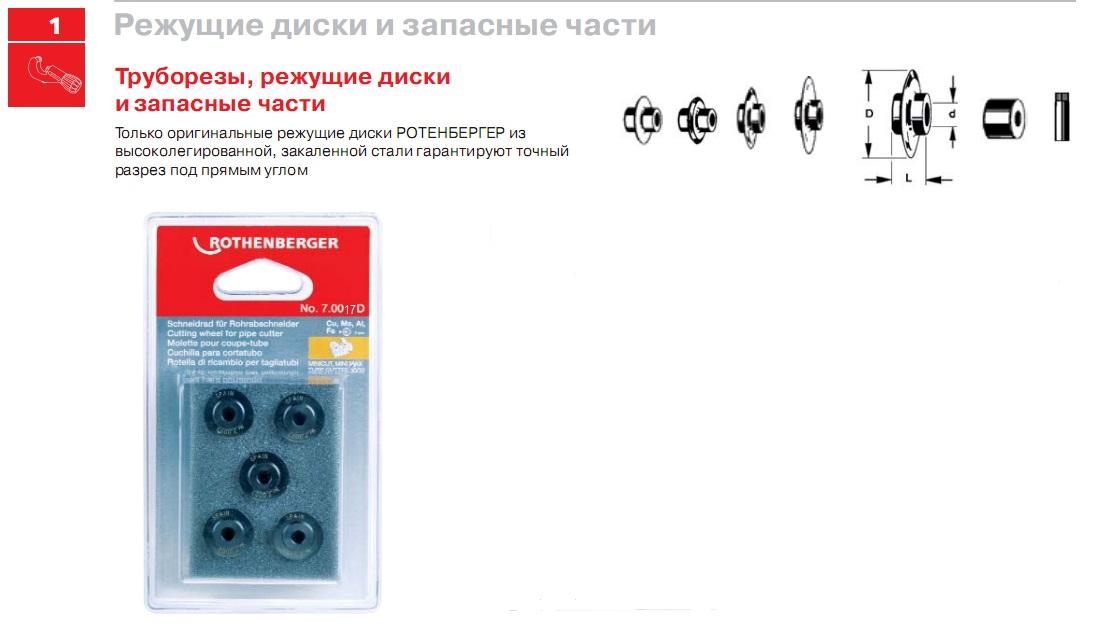 Набор роликов (дисков) для трубореза, 5 шт. Rothenberger