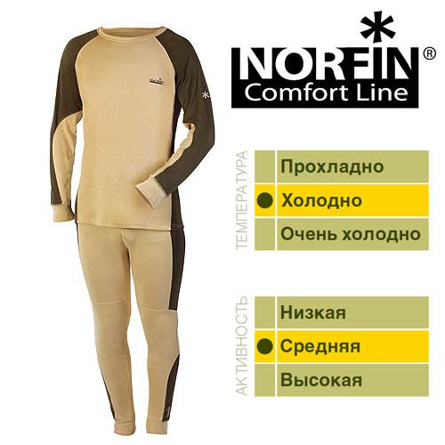 ������ Norfin Comfort line