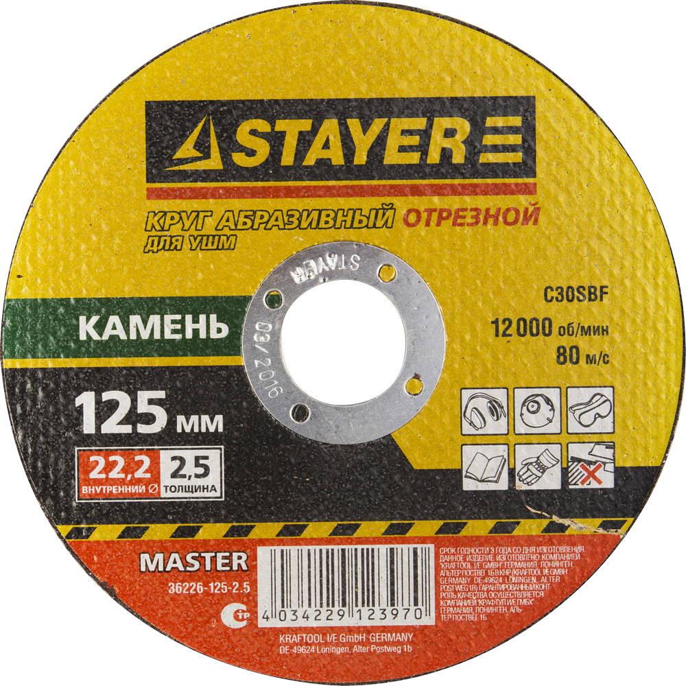 Master 36226-125-2.5_z01, Круг отрезной