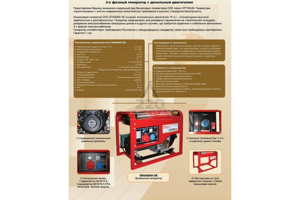 инструкция панели для дизеля генератора с автозапуском