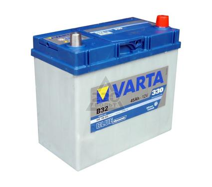 ������������� ����������� VARTA BLUE dynamic 545 156 033