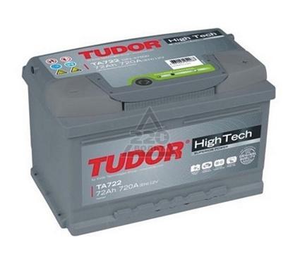 ����������� TUDOR High-Tech TA 722