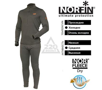Костюм NORFIN NORD AIR
