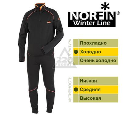 Костюм NORFIN WINTER LINE